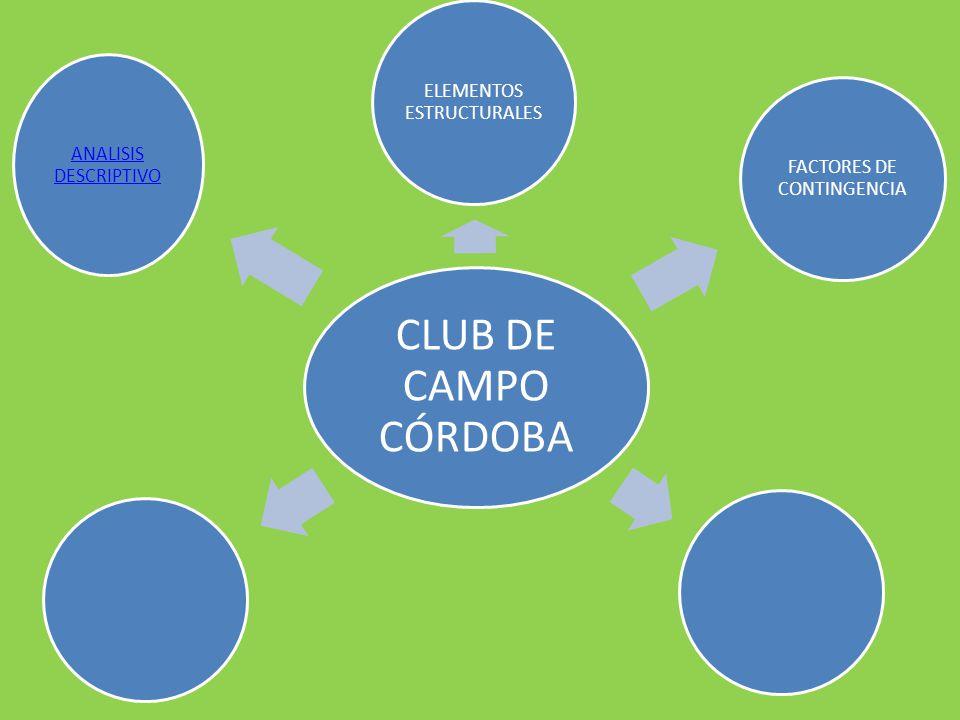 CLUB DE CAMPO CÓRDOBA ELEMENTOS ESTRUCTURALES FACTORES DE CONTINGENCIA ANALISIS DESCRIPTIVO