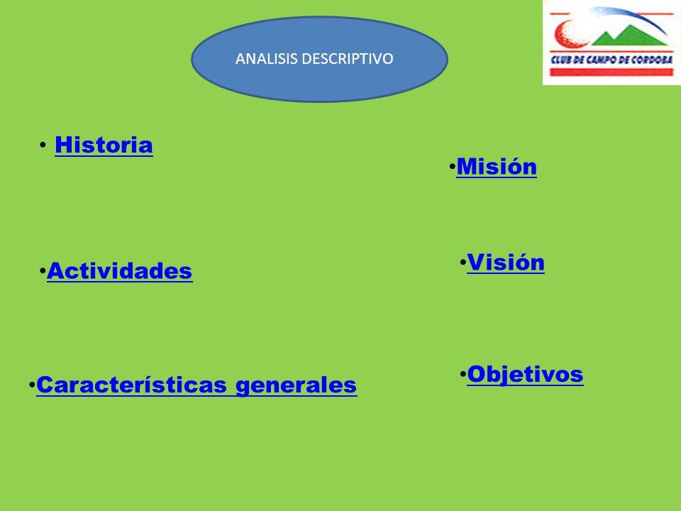 Historia Actividades Visión Objetivos Características generales Misión ANALISIS DESCRIPTIVO