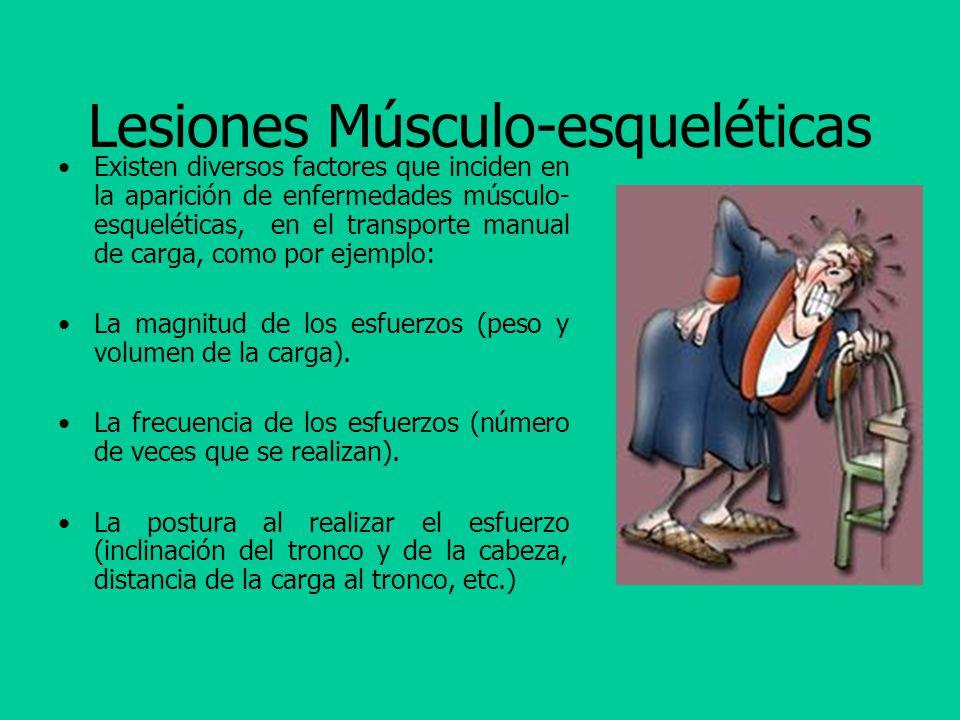 Lesiones Músculo-esqueléticas Existen diversos factores que inciden en la aparición de enfermedades músculo- esqueléticas, en el transporte manual de carga, como por ejemplo: La magnitud de los esfuerzos (peso y volumen de la carga).