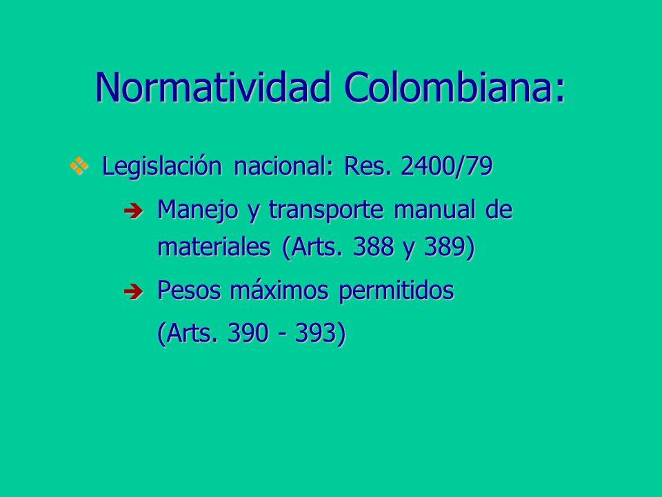 Normatividad Colombiana:  Legislación nacional: Res.