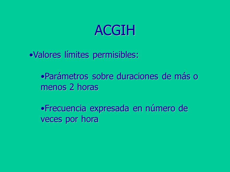 ACGIH Valores límites permisibles:Valores límites permisibles: Parámetros sobre duraciones de más o menos 2 horasParámetros sobre duraciones de más o menos 2 horas Frecuencia expresada en número de veces por horaFrecuencia expresada en número de veces por hora