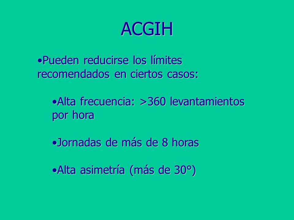 ACGIH Pueden reducirse los límites recomendados en ciertos casos:Pueden reducirse los límites recomendados en ciertos casos: Alta frecuencia: >360 levantamientos por horaAlta frecuencia: >360 levantamientos por hora Jornadas de más de 8 horasJornadas de más de 8 horas Alta asimetría (más de 30°)Alta asimetría (más de 30°)