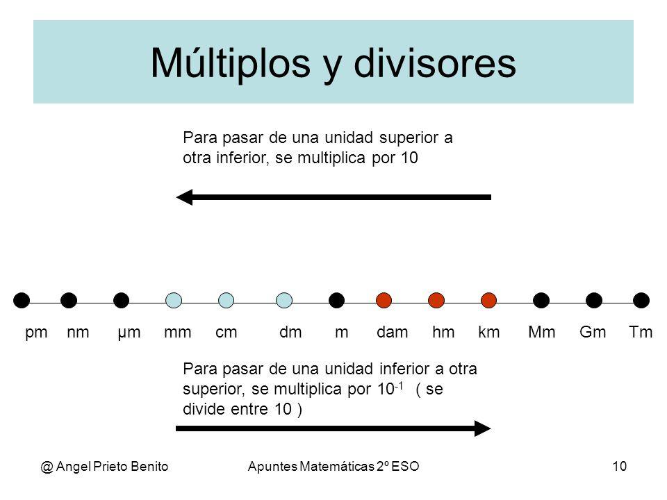 Printables M Km Mm dam m dm cm mm matematicas pm nm hm matematicas