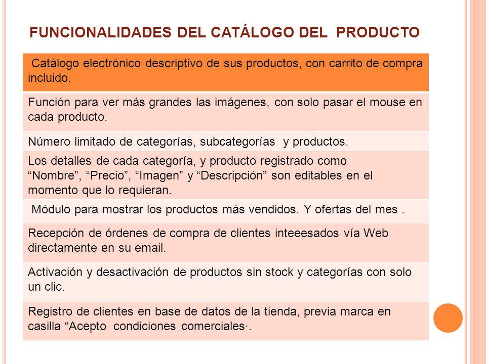 FUNCIONALIDADES DEL CATÁLOGO DEL PRODUCTO.