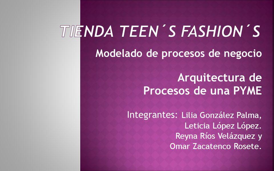 Modelado de procesos de negocio Arquitectura de Procesos de una PYME Integrantes: Lilia González Palma, Leticia López López. Reyna Ríos Velázquez y Om