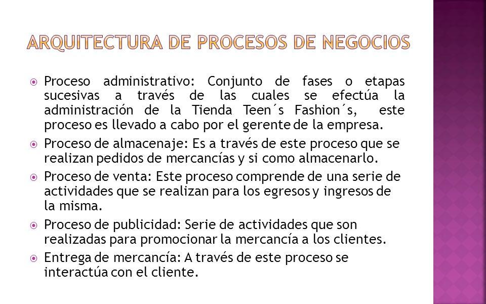  Proceso administrativo: Conjunto de fases o etapas sucesivas a través de las cuales se efectúa la administración de la Tienda Teen´s Fashion´s, este