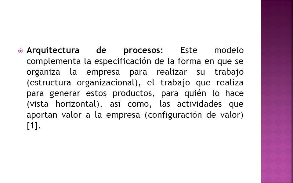  Arquitectura de procesos: Este modelo complementa la especificación de la forma en que se organiza la empresa para realizar su trabajo (estructura o