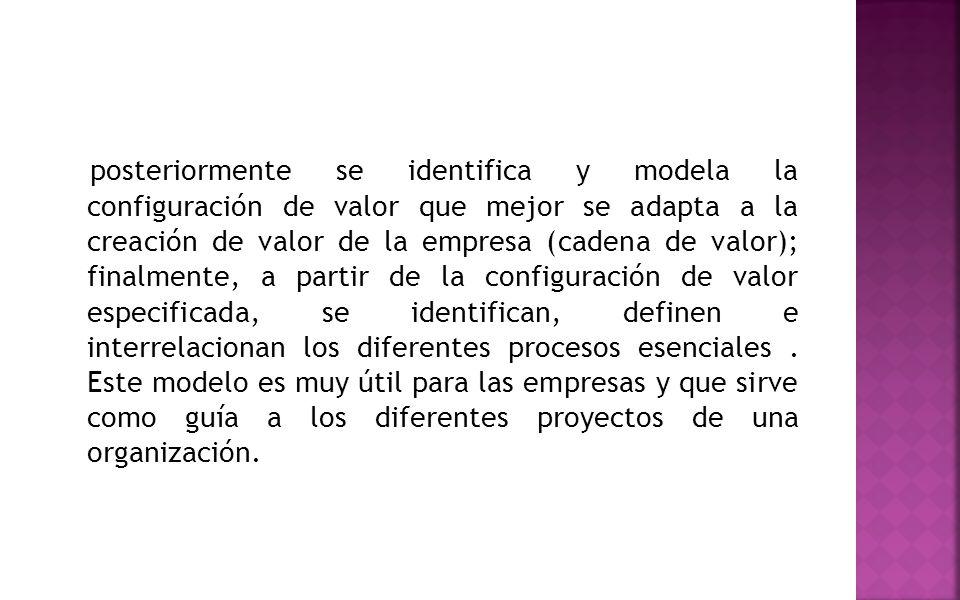 posteriormente se identifica y modela la configuración de valor que mejor se adapta a la creación de valor de la empresa (cadena de valor); finalmente