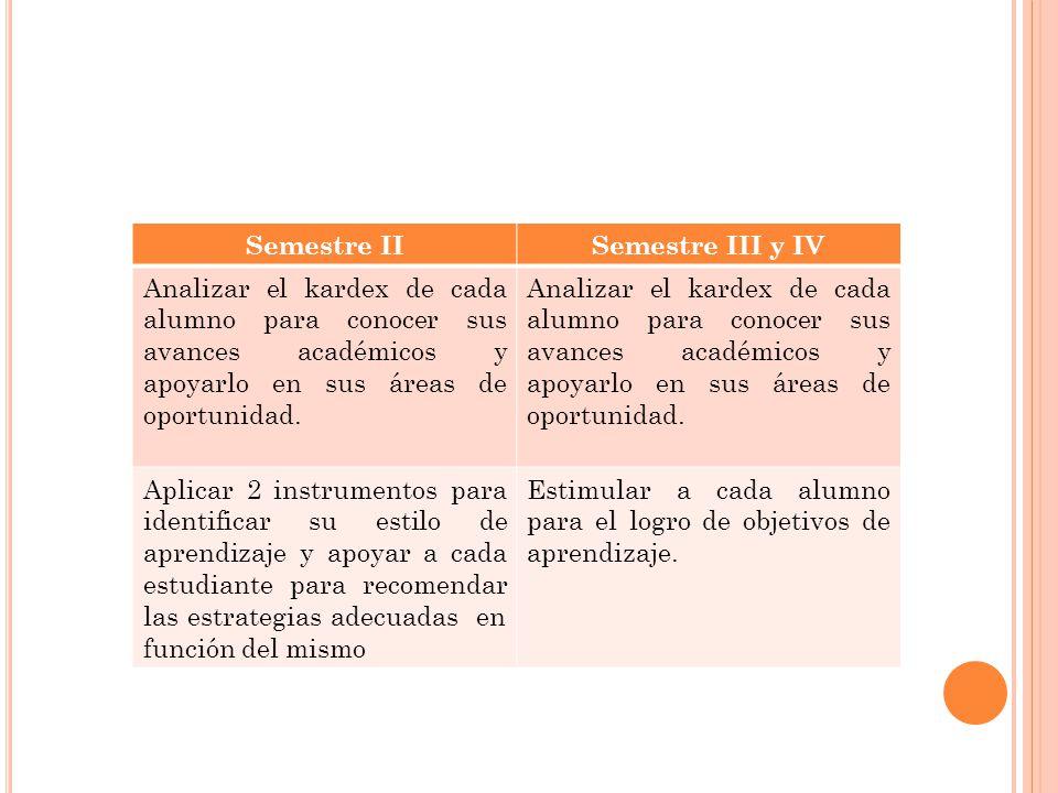 kardex alumno: