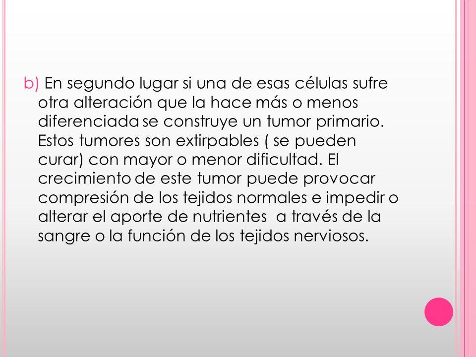 C ÁNCER DE TESTÍCULOS El cáncer de testículo es un tipo de cáncer que generalmente se origina en el testículo, aunque también se puede iniciar en el abdomen o en el tórax.