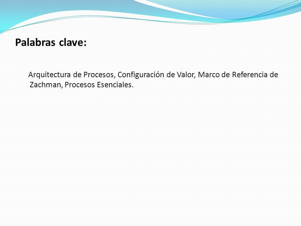 INFRAESTRUCTURA: REVISAR PRESUPUESTO FINANCIERO DE LA EMPRESA, INVERTIR EN NEGOCIACIONES DE CONTRATOS.