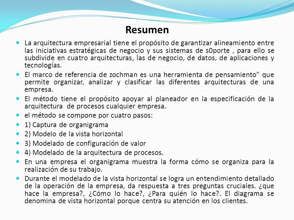 Proveedores Empresa MAXTEL Clientes REALIZAR INVENTARIO ALMACENAR PRODUCTO CUMPLIR REGLAMENTOS REVISAR PRESUPUES TO FINANCIER O OFERTAR EL PRODUCT O CLASIFICAR PRODUCTOS EXHIBIR PRODUCTO INVERTIR EN NEGOCIACION ES DE CONTRATOS PROVEEDOR ES DE TELAS SASTRES TIENDAS O ALMACENES Jefe de ventas Departamento Administrativo Gerente general Jefe de Almacén ATENDER PEDIDOS ESCUELAS Vendedore s Departamento Administrativo Jefe de almacén MANTENER CONTACTO CON CLIENTES ATENDER AL CLIENTE MOVIMIENTO DE TELAS Jefe de almacén Jefe de Ventas Vendedore s COMPRA RPRODU CTO Departamento Administrativo