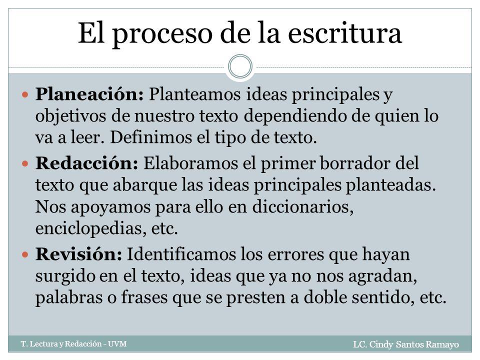 El proceso de la escritura Planeación: Planteamos ideas principales y objetivos de nuestro texto dependiendo de quien lo va a leer.