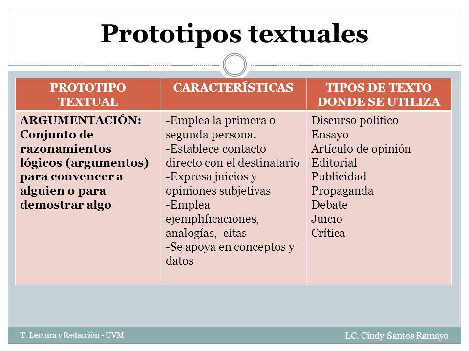 Prototipos textuales LC.Cindy Santos Ramayo T.