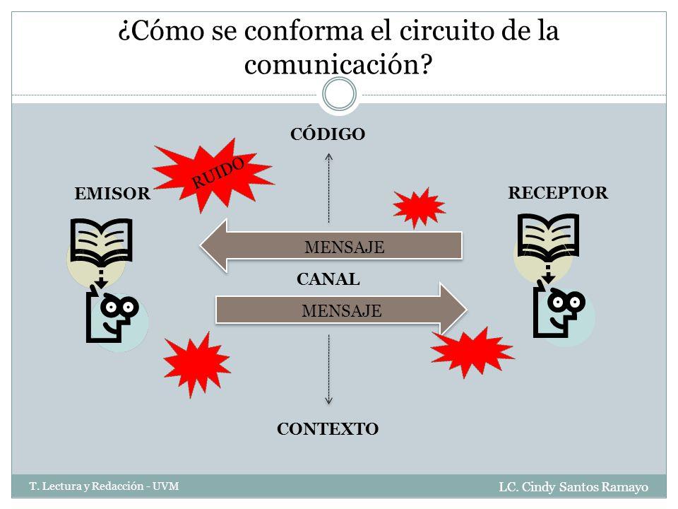 ¿Cómo se conforma el circuito de la comunicación.