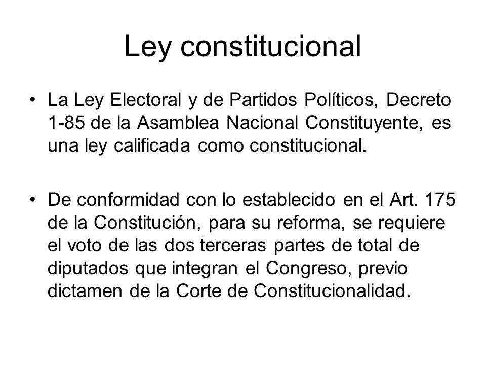 ley electoral y partidos politicos: