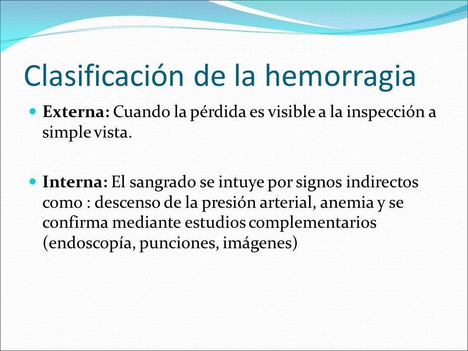 Clasificación de la hemorragia Externa: Cuando la pérdida es visible a la inspección a simple vista. Interna: El sangrado se intuye por signos indirec