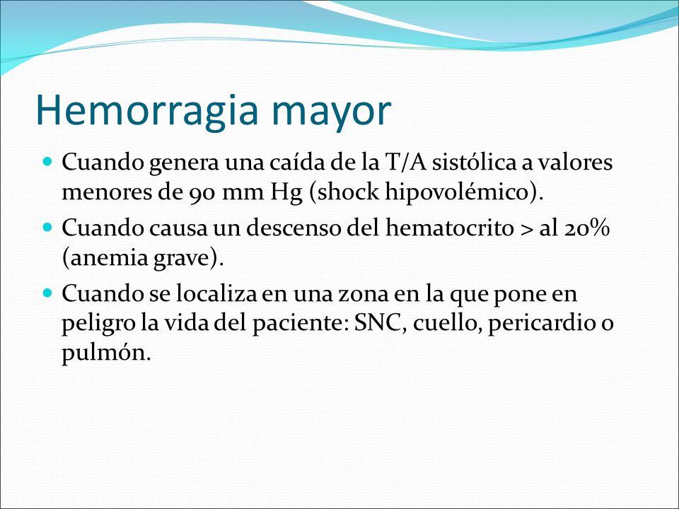 Hemorragia mayor Cuando genera una caída de la T/A sistólica a valores menores de 90 mm Hg (shock hipovolémico). Cuando causa un descenso del hematocr