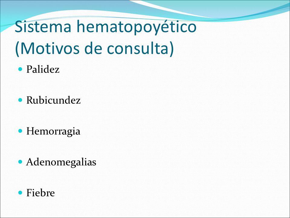 Cont… Trastorno de los mecanismos hemostáticos.Enfermedad difusa de la pared vascular.