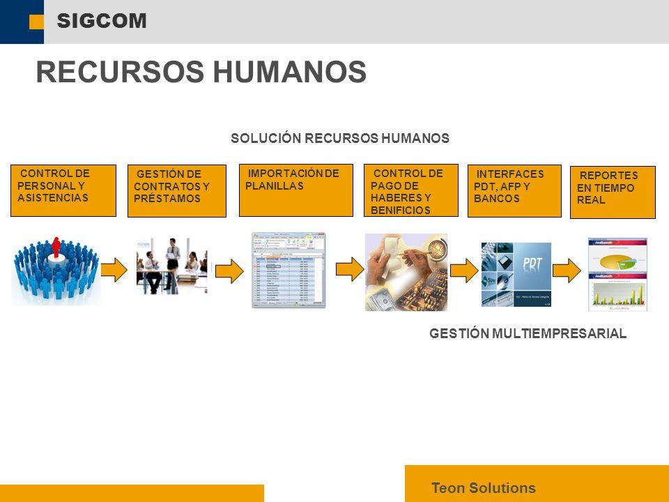  SAP AG 2003, mySAP ERP – Technology Facts, 15 SIGCOM Teon Solutions RECURSOS HUMANOS  CONTROL DE PERSONAL Y ASISTENCIAS  GESTIÓN DE CONTRATOS Y PRÉSTAMOS  IMPORTACIÓN DE PLANILLAS  CONTROL DE PAGO DE HABERES Y BENIFICIOS  INTERFACES PDT, AFP Y BANCOS  REPORTES EN TIEMPO REAL SOLUCIÓN RECURSOS HUMANOS GESTIÓN MULTIEMPRESARIAL
