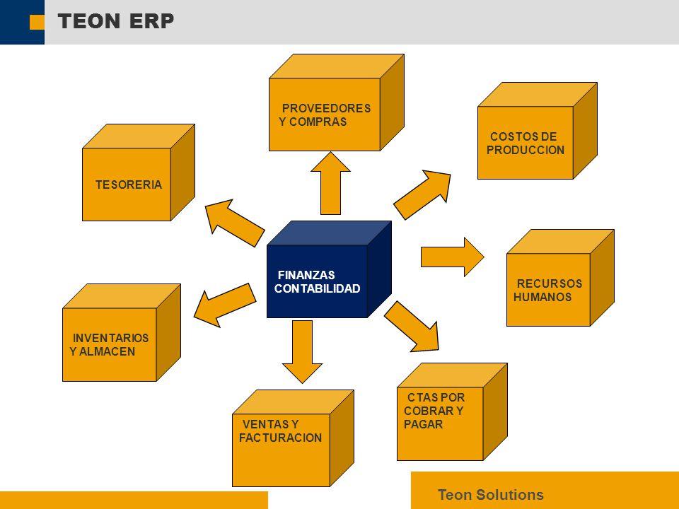 SAP AG 2003, mySAP ERP – Technology Facts, 3 TEON ERP Teon Solutions Es un software genérico administrativo que permite llevar un registro detallado de las operaciones de la empresa y en general de todos los aspectos relacionados con la administración de negocios; su mercado objetivo son las medianas y pequeñas empresas de los sectores industrial, comercial y de servicios, que utilizan computadores bajo los sistemas operacionales WINDOWS.