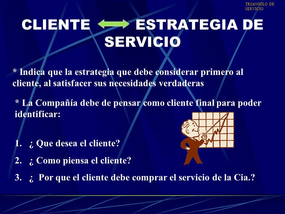 CLIENTEESTRATEGIA DE SERVICIO * Indica que la estrategia que debe considerar primero al cliente, al satisfacer sus necesidades verdaderas 1.¿ Que dese