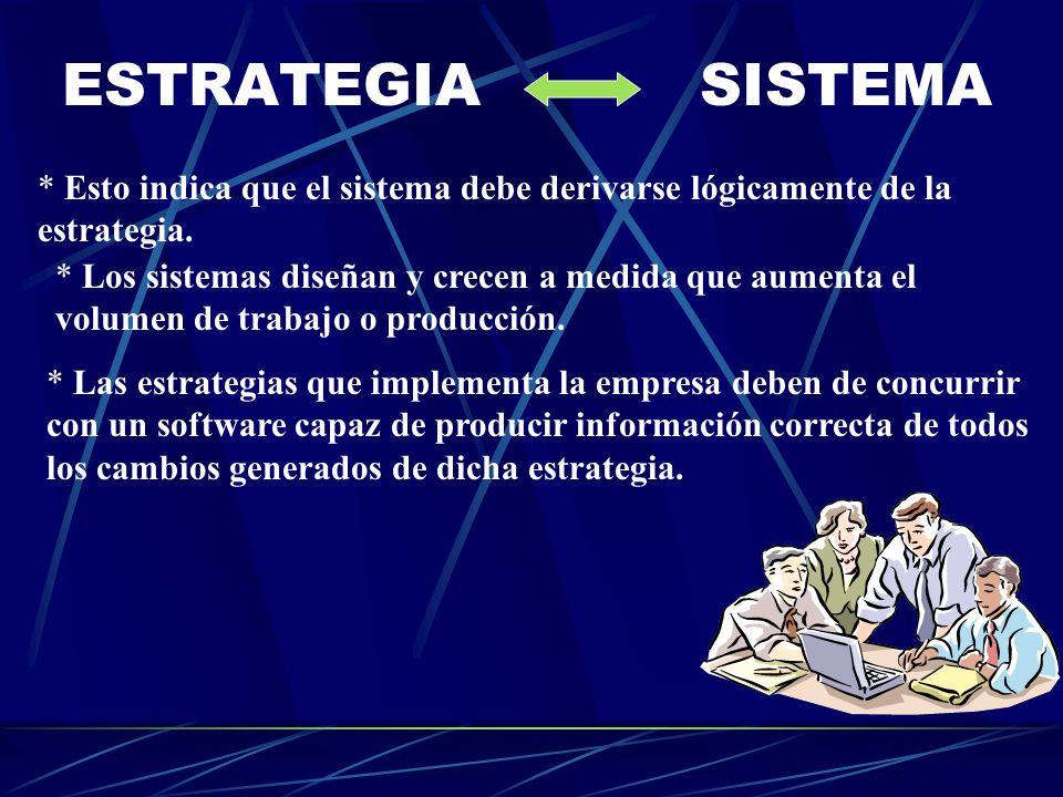 ESTRATEGIASISTEMA * Esto indica que el sistema debe derivarse lógicamente de la estrategia. * Los sistemas diseñan y crecen a medida que aumenta el vo
