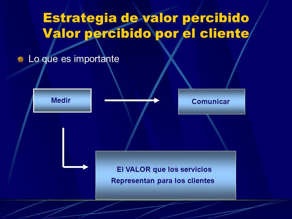 Estrategia de valor percibido Valor percibido por el cliente Lo que es importante Medir Comunicar El VALOR que los servicios Representan para los clie