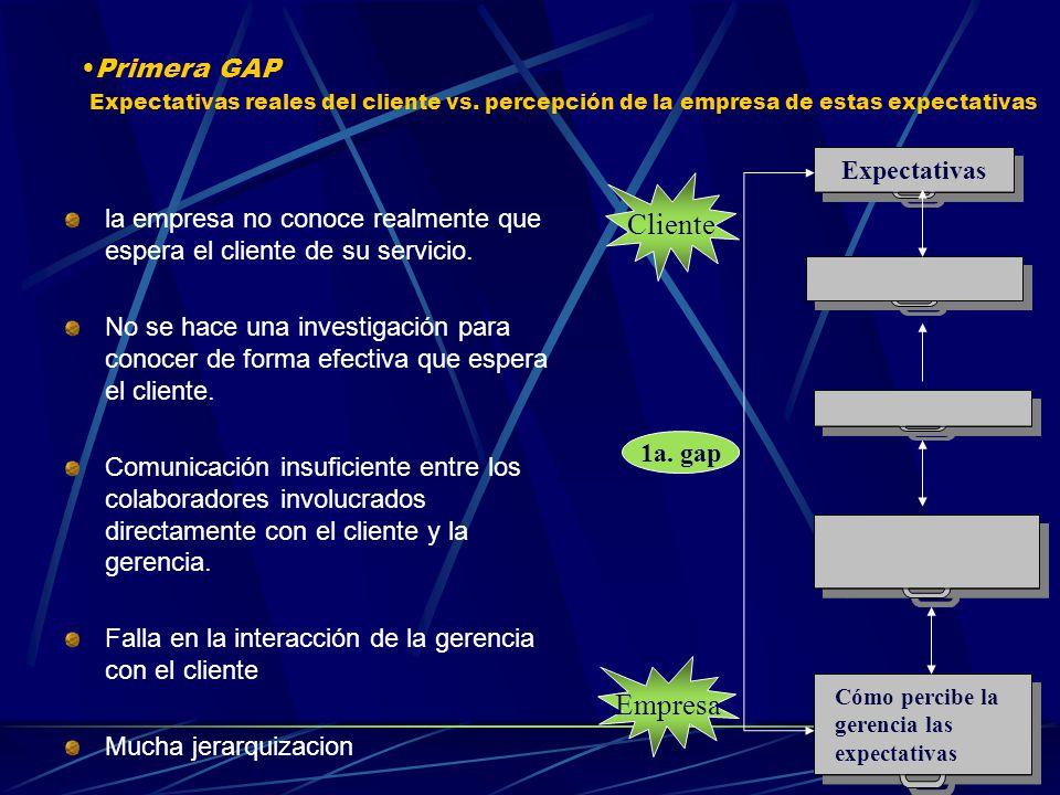 Primera GAP la empresa no conoce realmente que espera el cliente de su servicio. No se hace una investigación para conocer de forma efectiva que esper