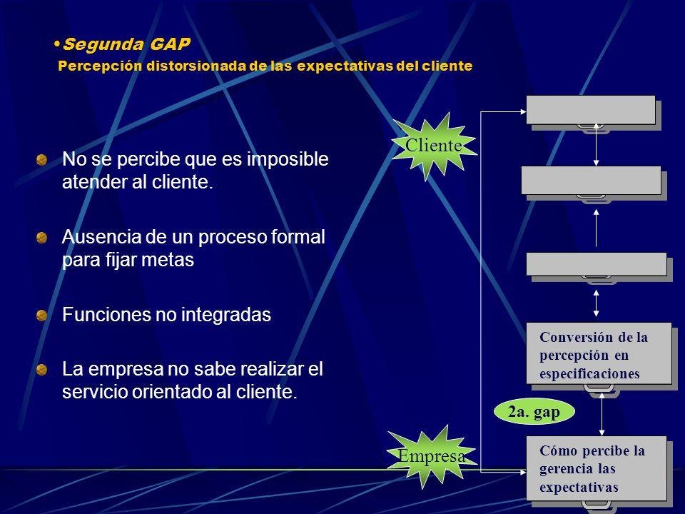 Segunda GAP No se percibe que es imposible atender al cliente. Ausencia de un proceso formal para fijar metas Funciones no integradas La empresa no sa