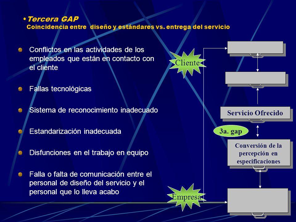 Coincidencia entre diseño y estándares vs. entrega del servicio Tercera GAP Conflictos en las actividades de los empleados que están en contacto con e