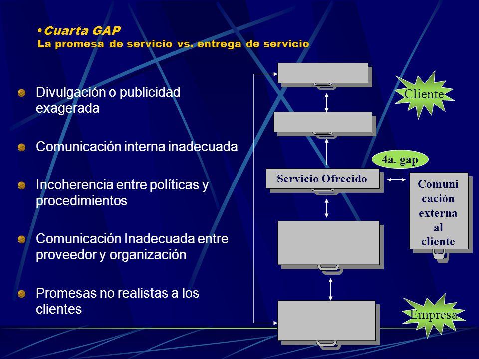 La promesa de servicio vs. entrega de servicio Cuarta GAP Divulgación o publicidad exagerada Comunicación interna inadecuada Incoherencia entre políti