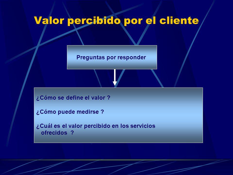 Valor percibido por el cliente Preguntas por responder ¿Cómo se define el valor ? ¿Cómo puede medirse ? ¿Cuál es el valor percibido en los servicios o