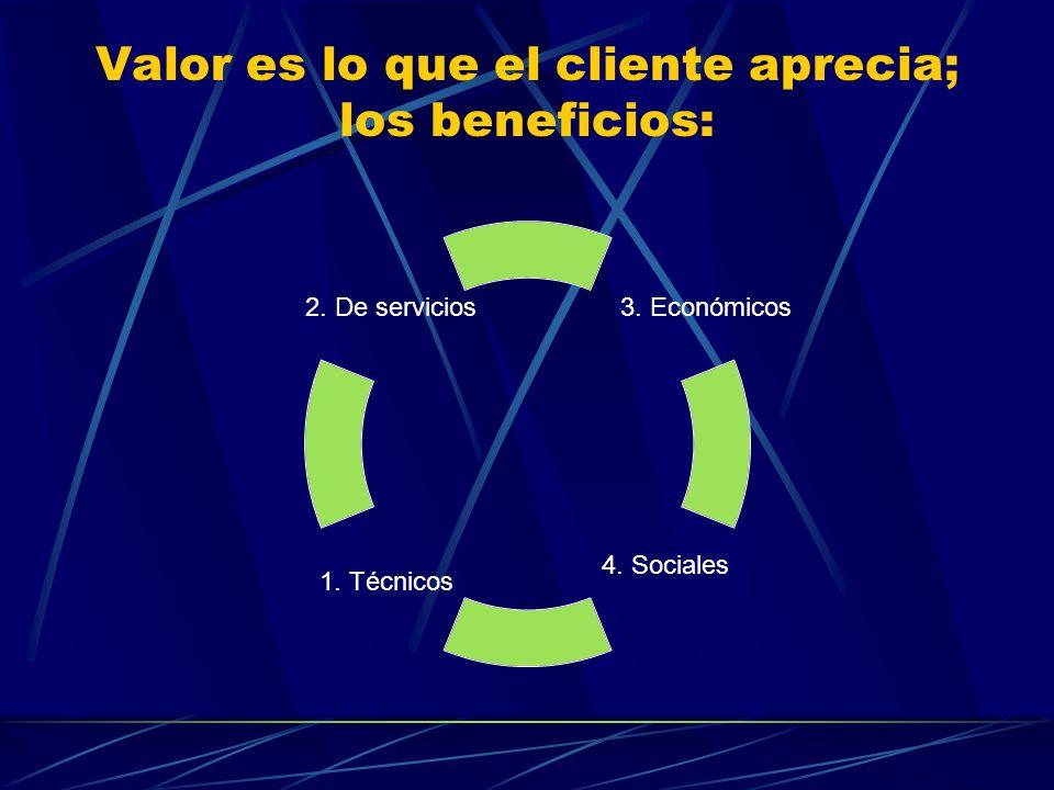 Valor es lo que el cliente aprecia; los beneficios: 4. Sociales 1. Técnicos 2. De servicios 3. Económicos