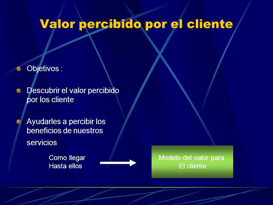 Valor percibido por el cliente Objetivos : Descubrir el valor percibido por los cliente Ayudarles a percibir los beneficios de nuestros servicios Como