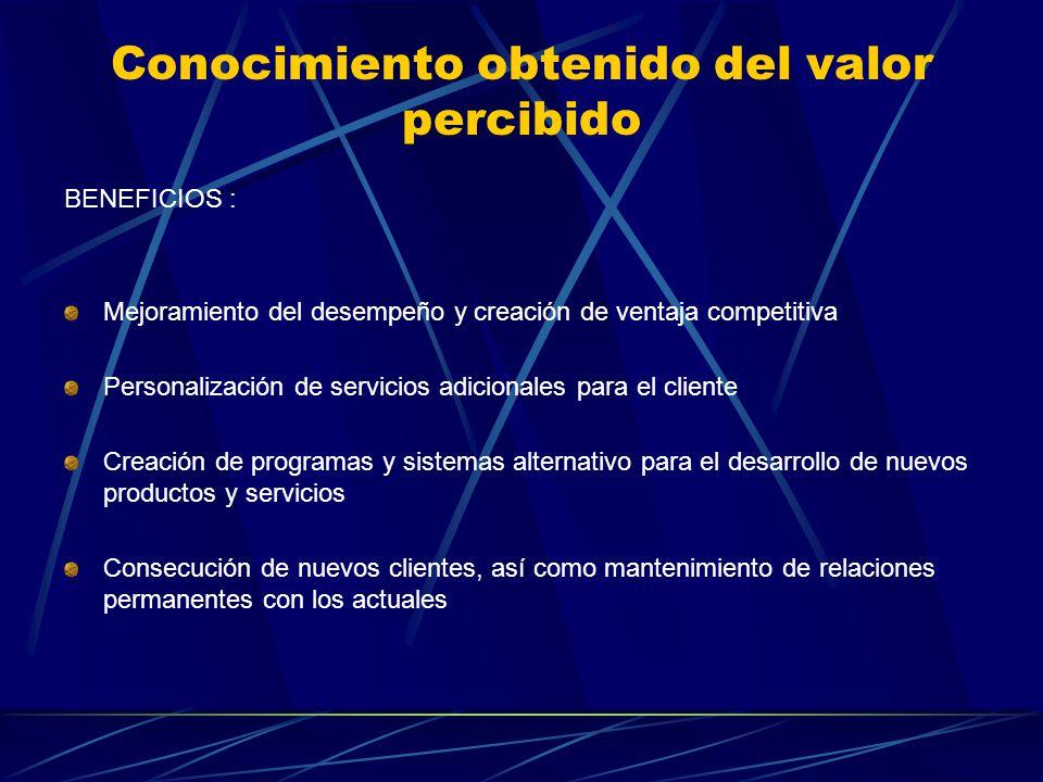 Conocimiento obtenido del valor percibido BENEFICIOS : Mejoramiento del desempeño y creación de ventaja competitiva Personalización de servicios adici