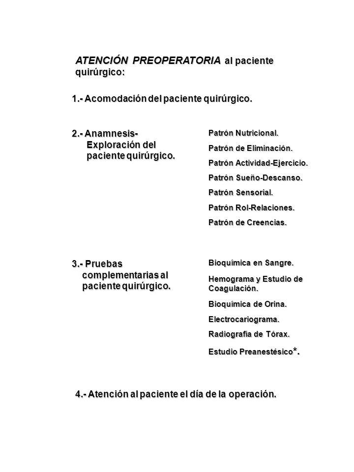 ATENCIÓN PREOPERATORIA al paciente quirúrgico: 1.- Acomodación del paciente quirúrgico. 2.- Anamnesis- Exploración del paciente quirúrgico. Patrón Nut