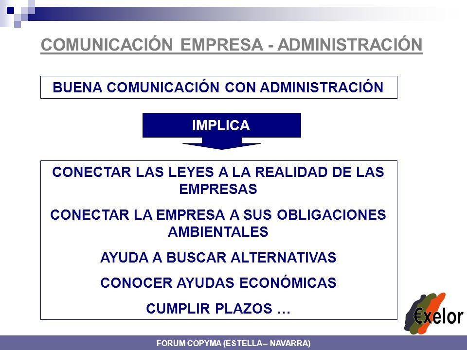 COMUNICACIÓN EMPRESA - ADMINISTRACIÓN BUENA COMUNICACIÓN CON ADMINISTRACIÓN IMPLICA CONECTAR LAS LEYES A LA REALIDAD DE LAS EMPRESAS CONECTAR LA EMPRESA A SUS OBLIGACIONES AMBIENTALES AYUDA A BUSCAR ALTERNATIVAS CONOCER AYUDAS ECONÓMICAS CUMPLIR PLAZOS … FORUM COPYMA (ESTELLA – NAVARRA)