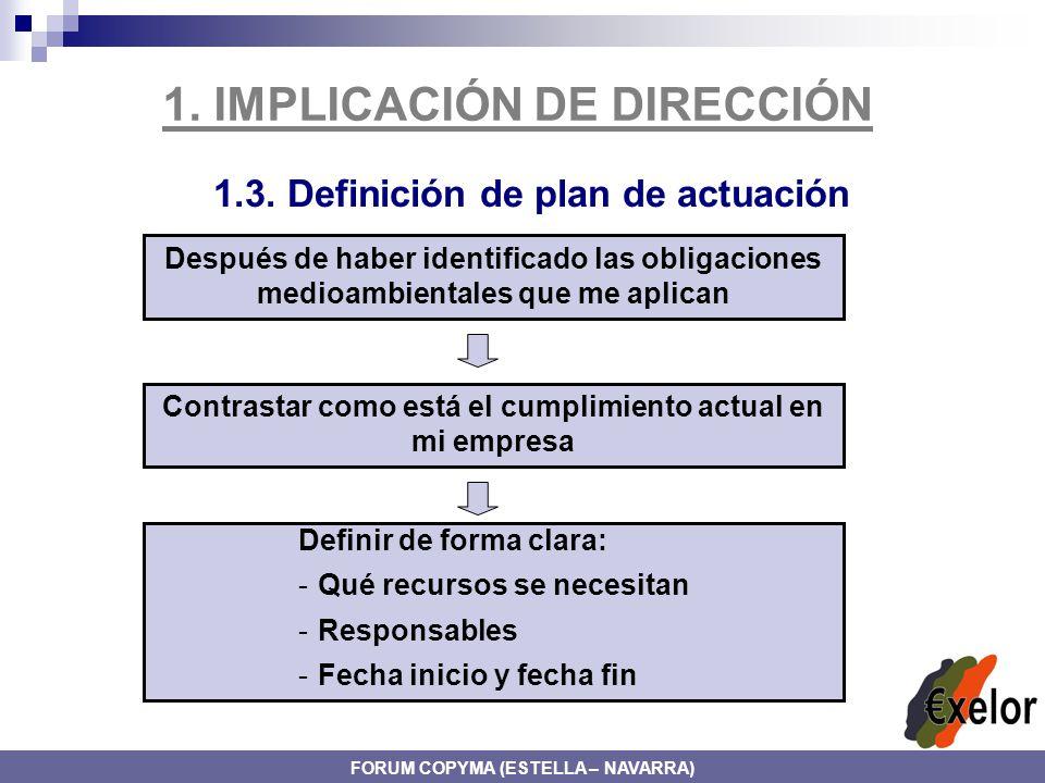 1.IMPLICACIÓN DE DIRECCIÓN 1.3.