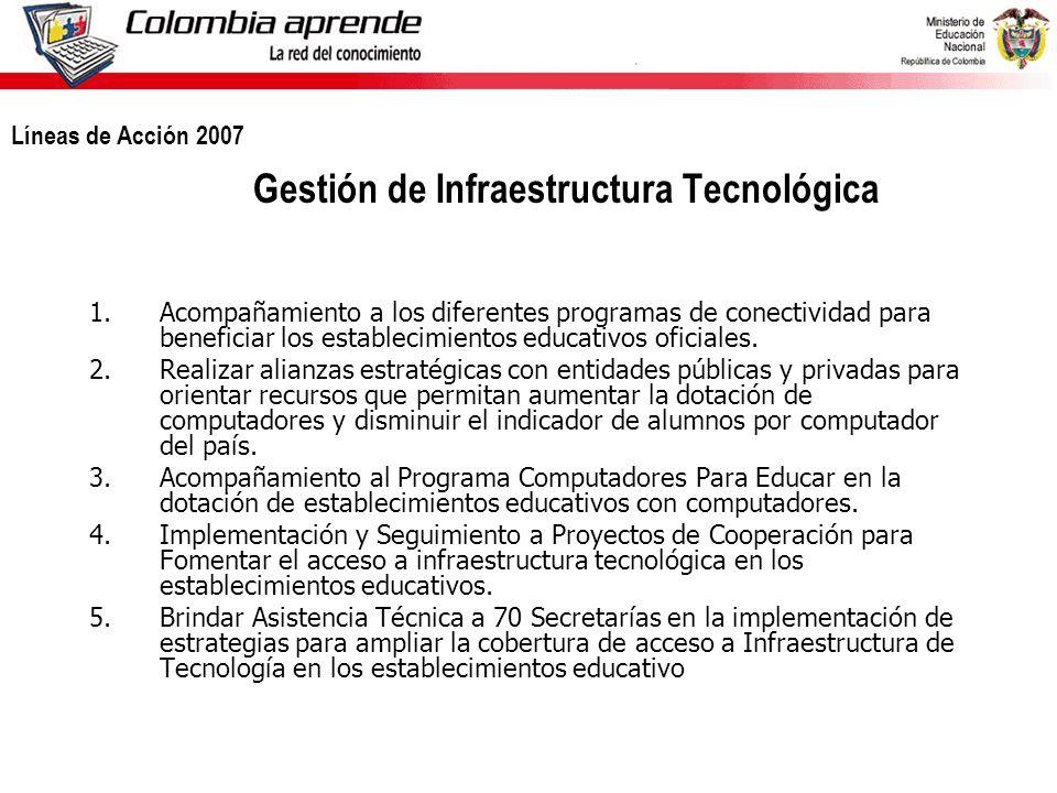 Ministerio de Educación Nacional República de Colombia 1.Acompañamiento a los diferentes programas de conectividad para beneficiar los establecimientos educativos oficiales.