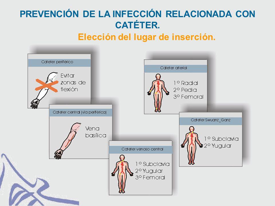 PREVENCIÓN DE LA INFECCIÓN RELACIONADA CON CATÉTER. Elección del lugar de inserción.