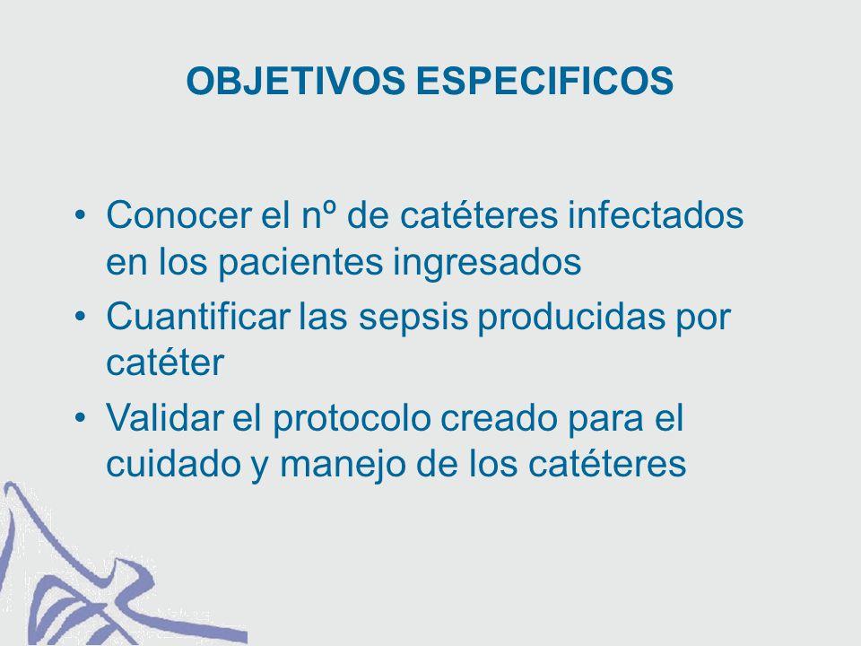 OBJETIVOS ESPECIFICOS Conocer el nº de catéteres infectados en los pacientes ingresados Cuantificar las sepsis producidas por catéter Validar el protocolo creado para el cuidado y manejo de los catéteres