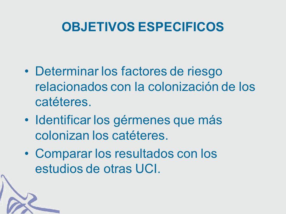 Determinar los factores de riesgo relacionados con la colonización de los catéteres.
