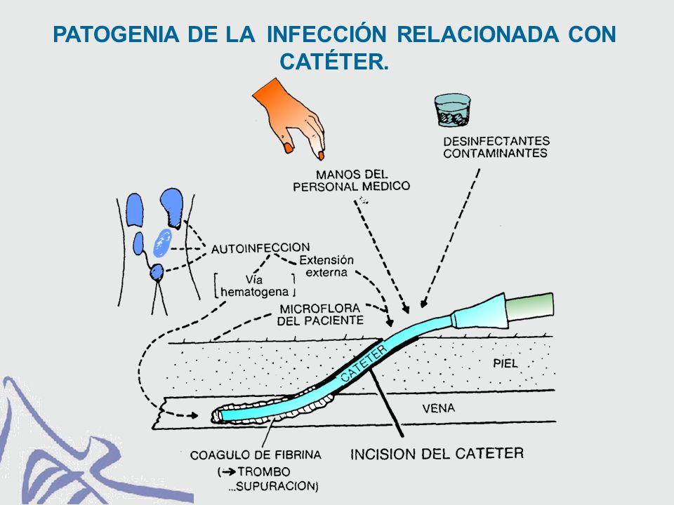 sepsis por catéterSe define sepsis por catéter como la presencia de 15 ufc en cultivo semicuantitativo del segmento distal del catéter y aislamiento del mismo microorganismo en hemocultivos extraídos por venas periféricas VARIABLE DEPENDIENTE