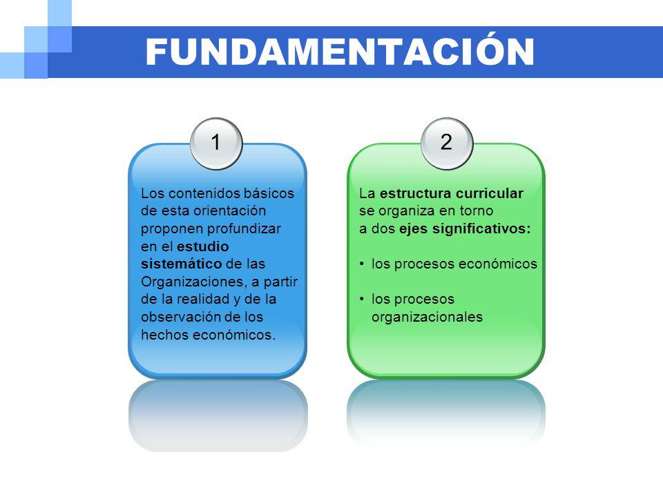 """La presentaci�n """"PLANES DE ESTUDIO. Ciclo B�sico Unificado ..."""