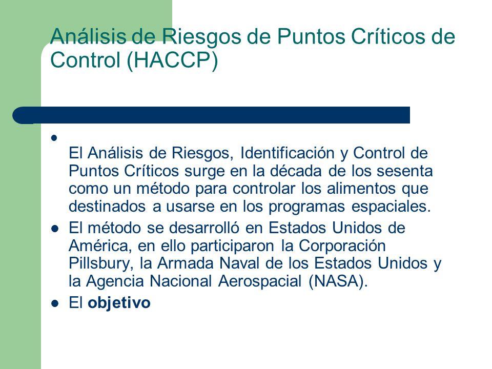 Análisis de Riesgos de Puntos Críticos de Control (HACCP) El Análisis de Riesgos, Identificación y Control de Puntos Críticos surge en la década de lo
