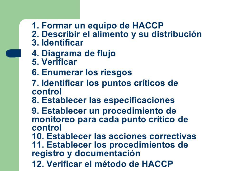1. Formar un equipo de HACCP 2. Describir el alimento y su distribución 3. Identificar 4. Diagrama de flujo 5. Verificar 6. Enumerar los riesgos 7. Id