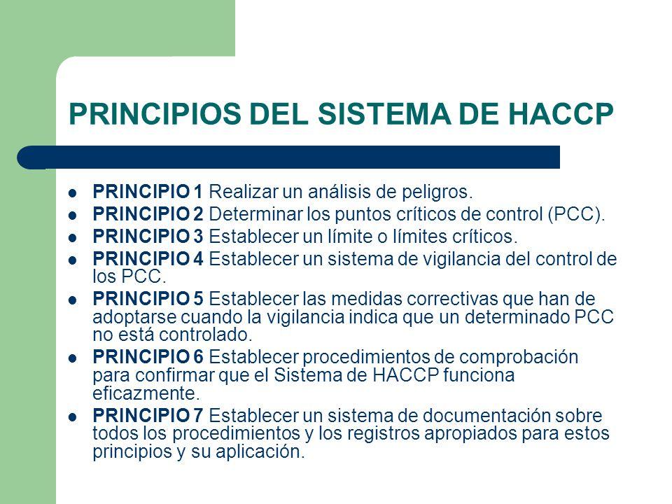 PRINCIPIOS DEL SISTEMA DE HACCP PRINCIPIO 1 Realizar un análisis de peligros. PRINCIPIO 2 Determinar los puntos críticos de control (PCC). PRINCIPIO 3