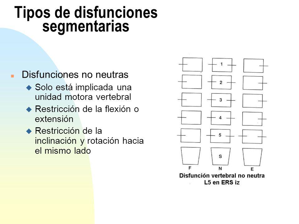 Tipos de disfunciones segmentarias n Disfunciones no neutras u Solo está implicada una unidad motora vertebral u Restricción de la flexión o extensión u Restricción de la inclinación y rotación hacia el mismo lado