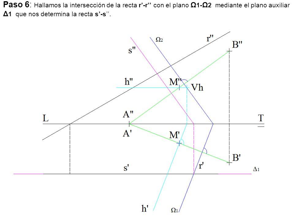 Paso 6: Hallamos la intersección de la recta r'-r'' con el plano Ω 1- Ω 2 mediante el plano auxiliar Δ 1 que nos determina la recta s'-s''.